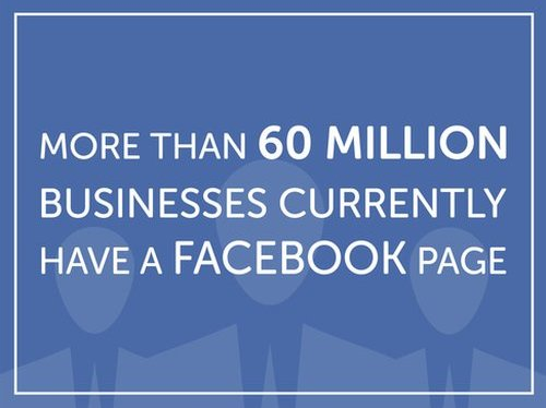 Facebook Infographic 3