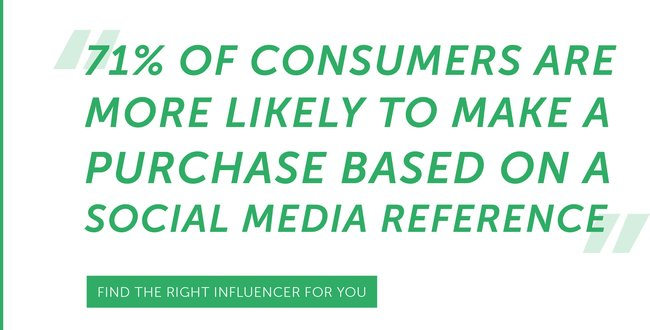 71% of Consumers are more likely to make a purchase based on a social media reference