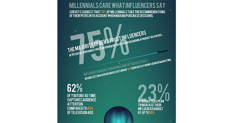 Influencer Stats Infographic